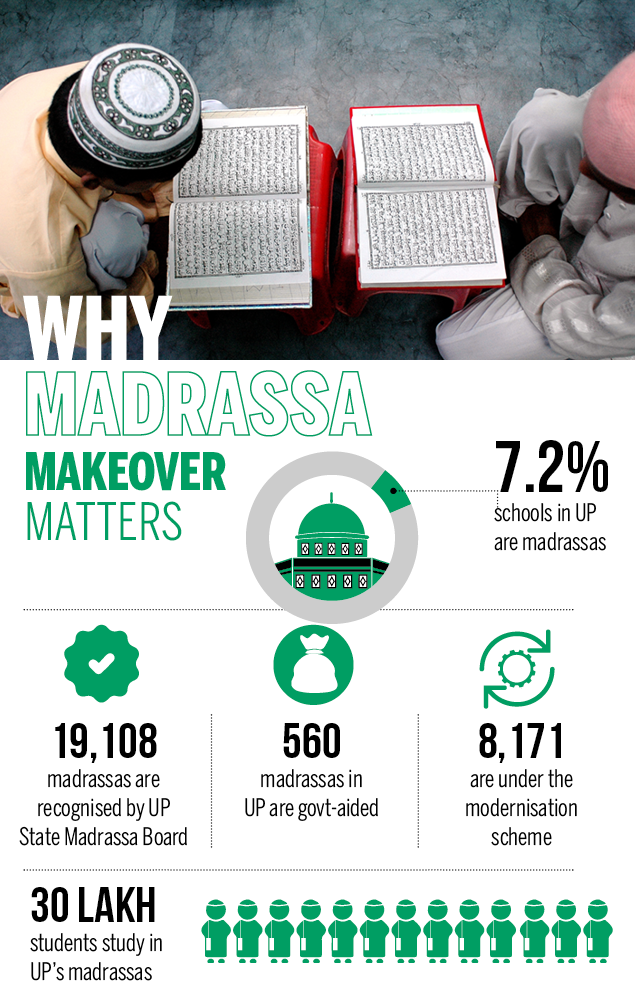 Why Madrassa Makeover Matters-Infographic-NBT