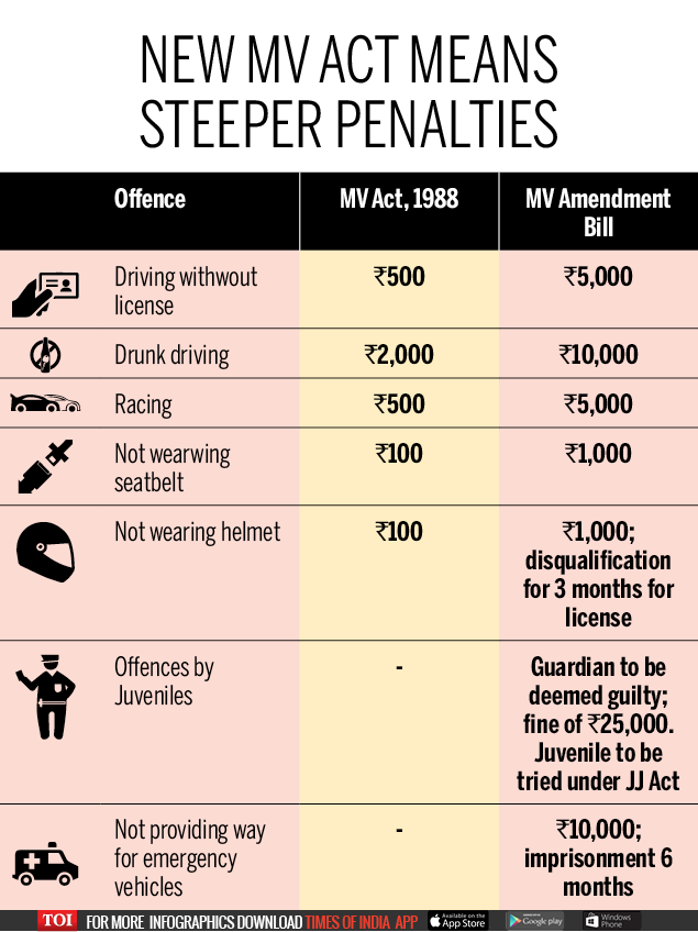 Road deaths-Infographic-TOI2