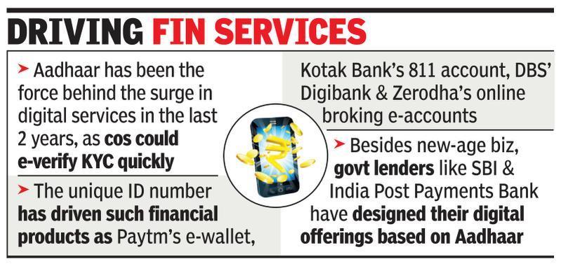 Digital biz models hobble without Aadhaar support