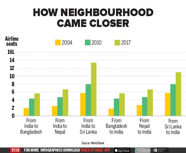 how neighbourhood came closer-01
