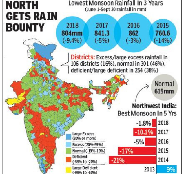 Image result for IMD monsoon prediction off target, private Skymet update more accurate