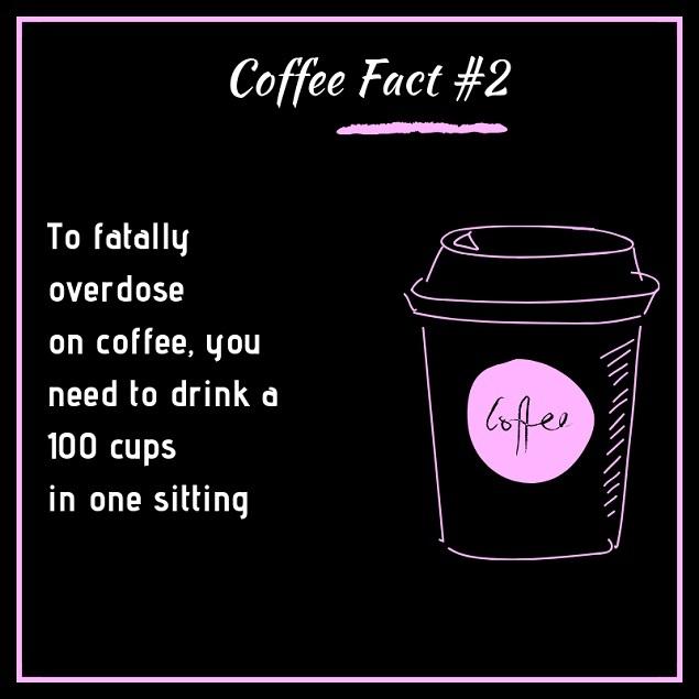Coffee Fact #2
