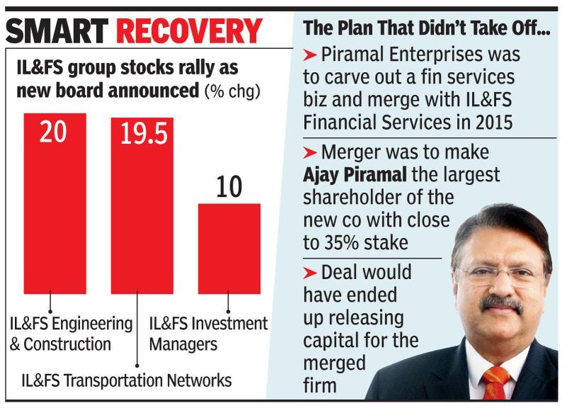 LIC stalling Piramal deal led to crisis, say IL&FS insiders