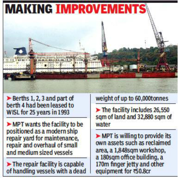 mpt still looking for firm to take over ship repair facility | goa