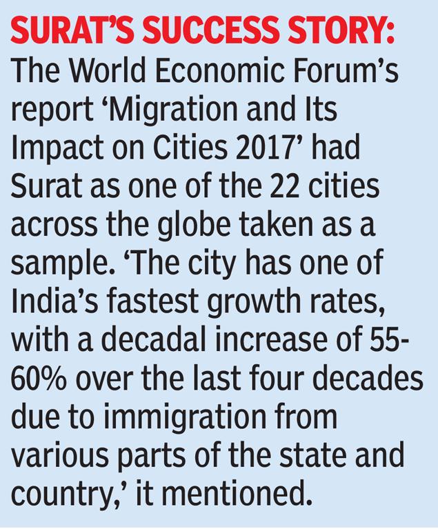 SURAT'S SUCCESS