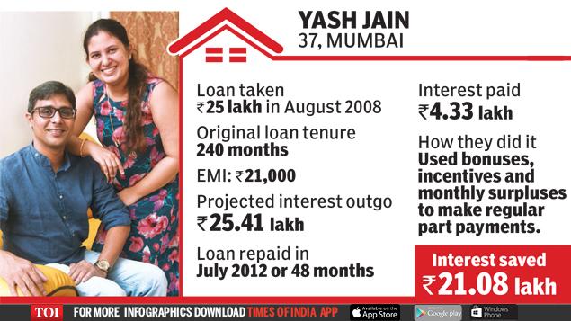 home loan (1)