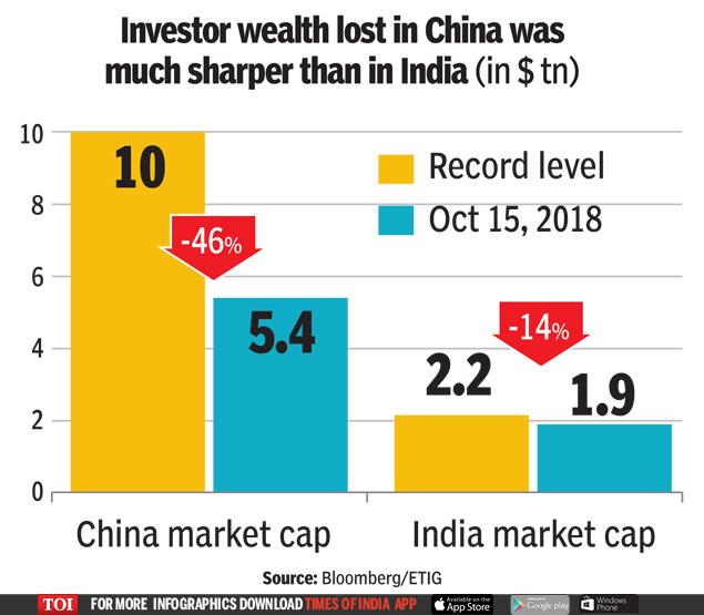 China stock1