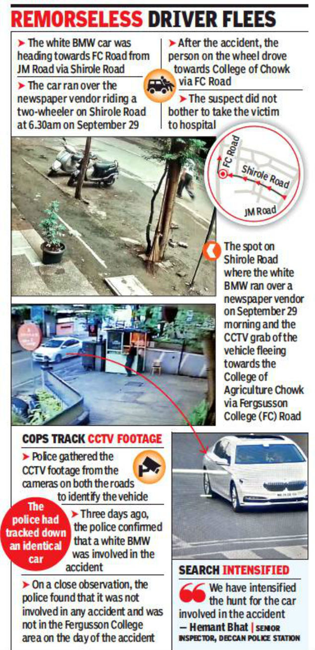 cops look for white bmw car involved in hit-&-run case | pune news