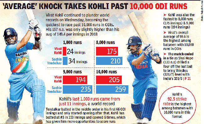 Kohli-Graphic-New