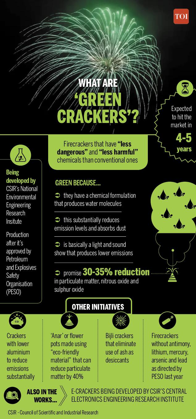 green cracker