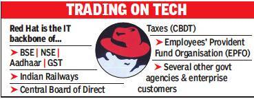 red hat graph.