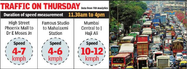 traffic mumbai