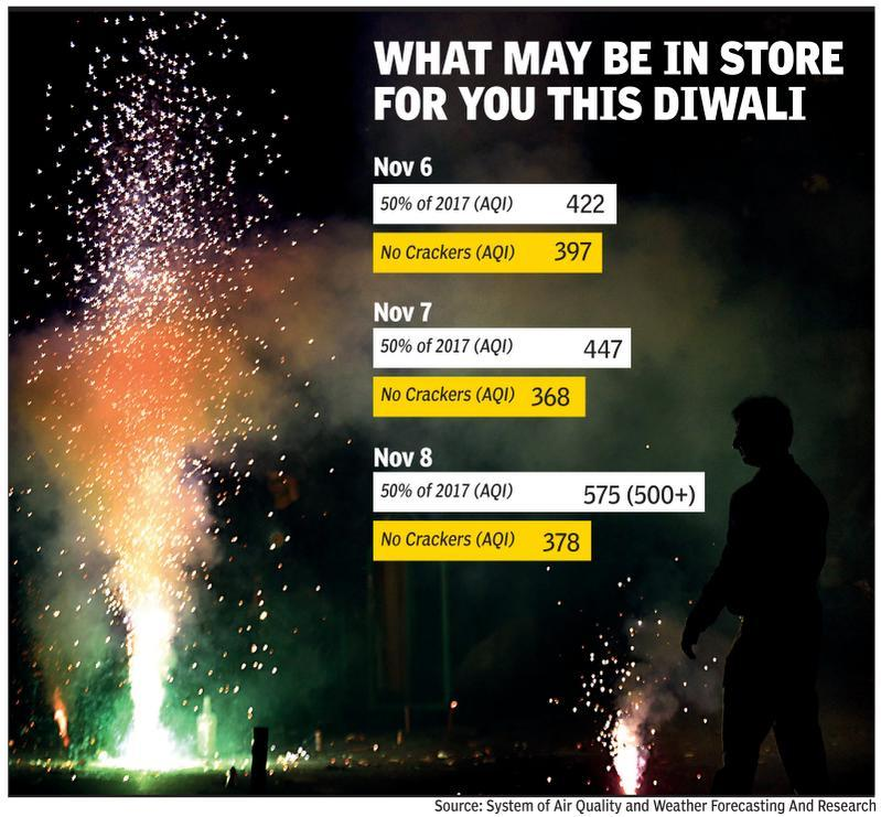 Crackers or not, the best you can expect is very poor air