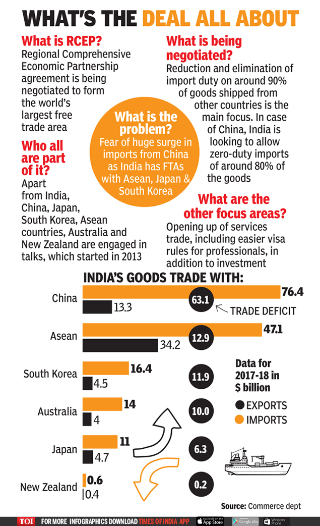 Ministries Raise Red Flags Over Fta Deal Times Of India