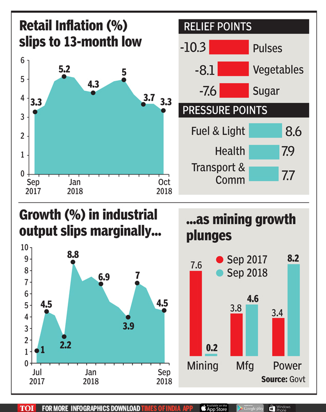 retail inflation (4)