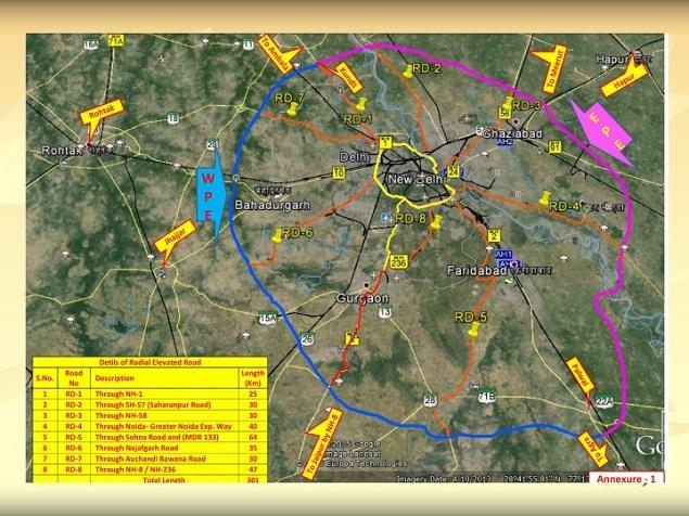 Decongestion-plan-of-Delhi-9