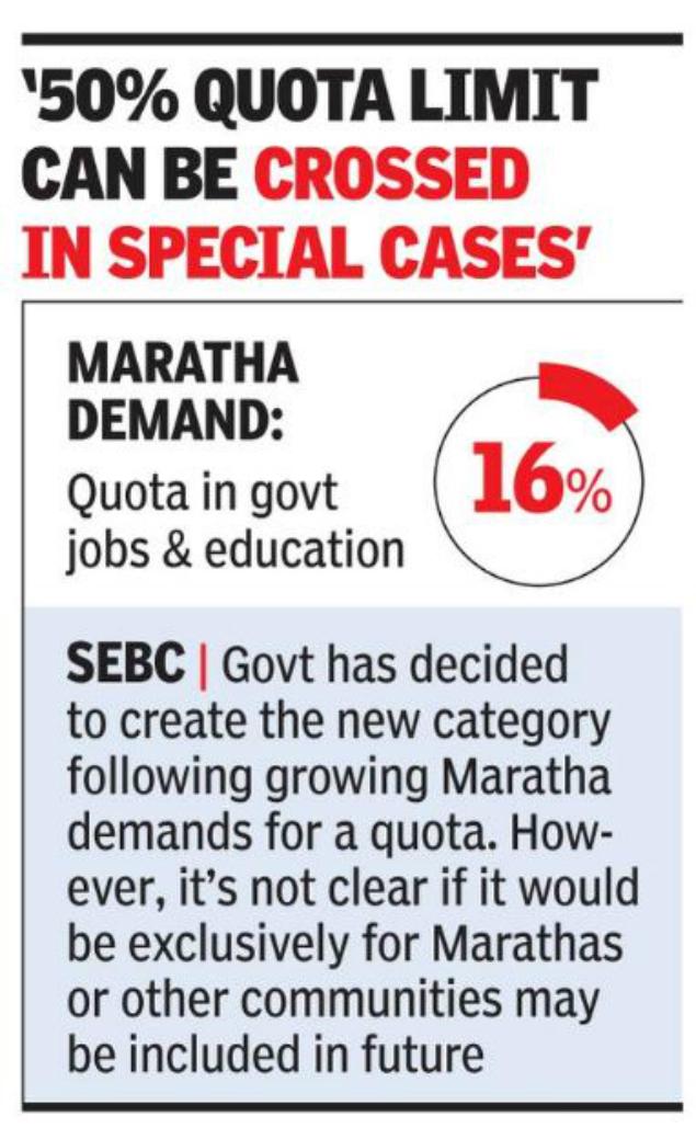 Graph Maratha