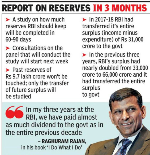 Raghu Ram Rajan Graph Lead