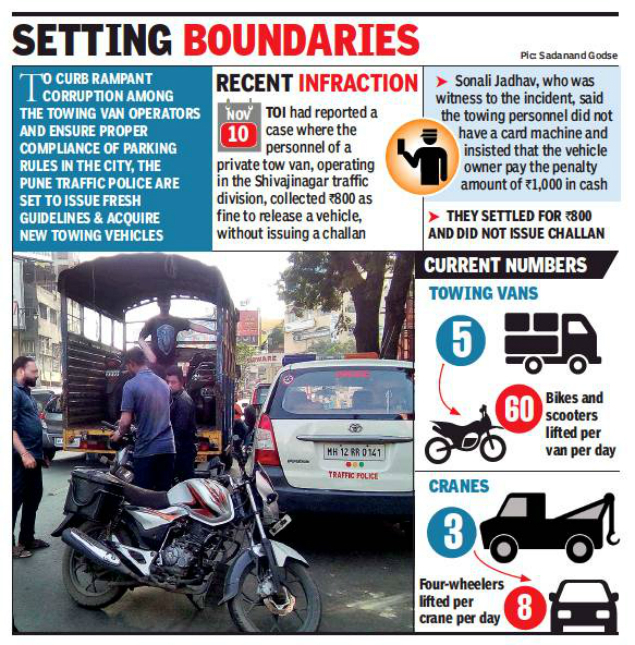 Illegally Parking Norms For Towing Illegally Parked Vehicles On Cards Pune News Times Of India