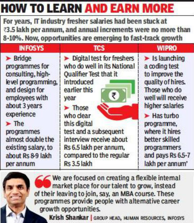 Infosys Salary Infosys To Double Salaries Of These Employees Latest News Gadgets Now