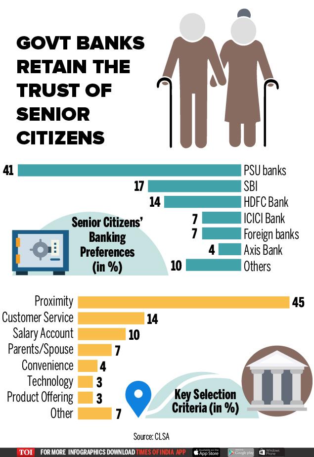 govt banks-01