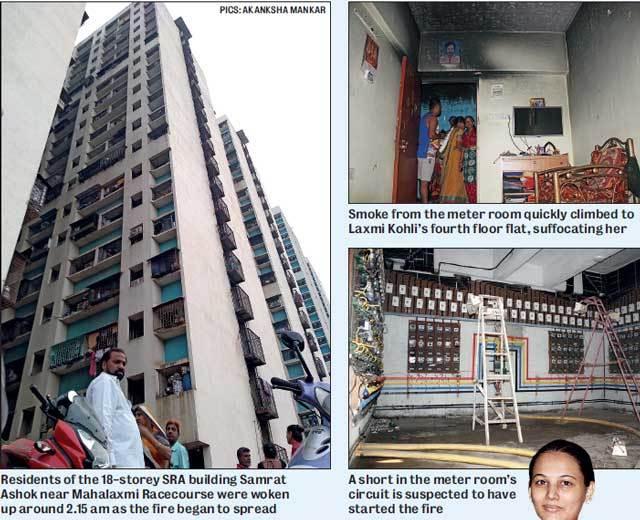 Residents of the 18-storey SRA building Samrat