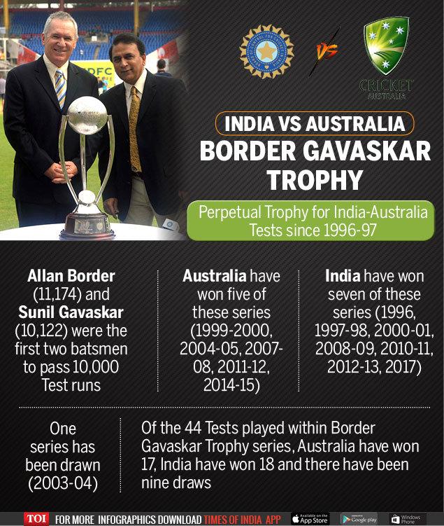 Border–Gavaskar-Trophy2