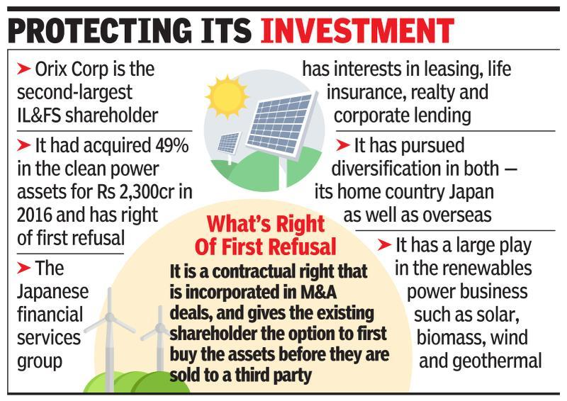 Orix may block bids less than Rs 2.3k cr for IL&FS renewables