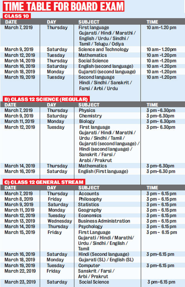 TIME TABLE FOR BOARD EXAM