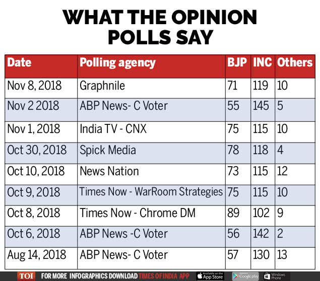 What the opinion polls say (1)