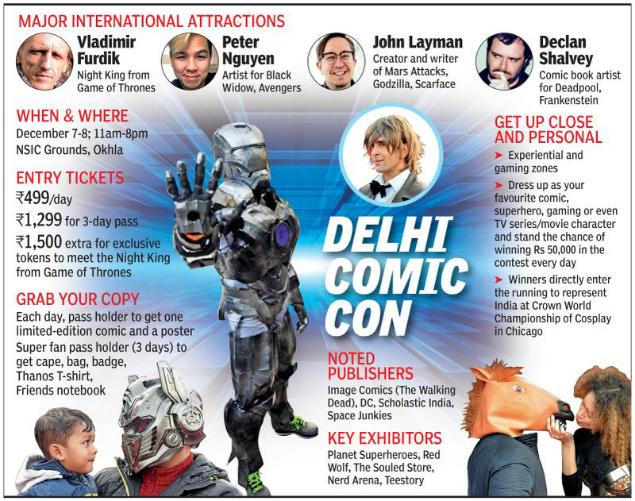 Image result for Delhi Comic Con opens today