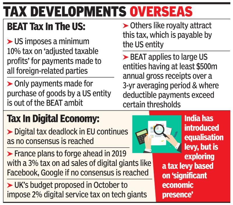 CBDT may scan cos' outbound investments