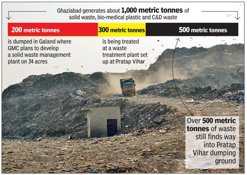 Image result for pratap vihar landfill