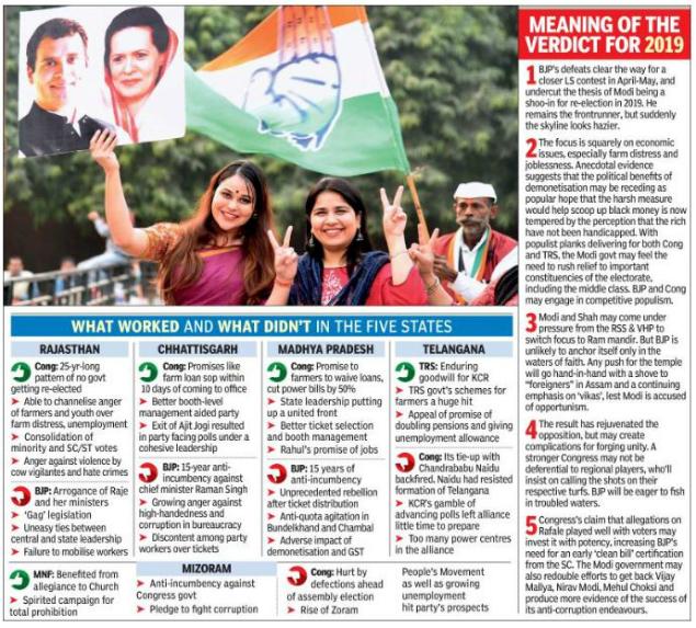Rahul Gandhi Lead Graphic