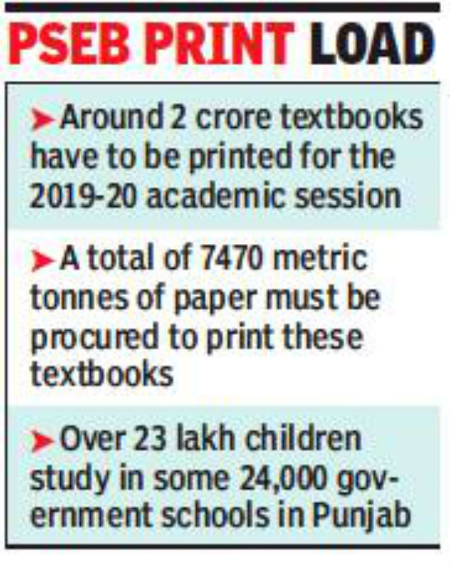 Punjab School Education Board Yet To Buy Paper To Print Textbooks