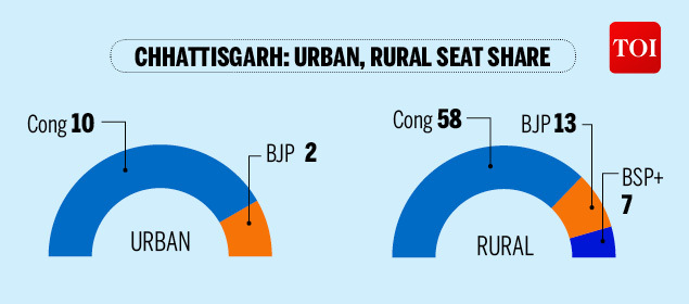 rural distress-Infographic-TOI23