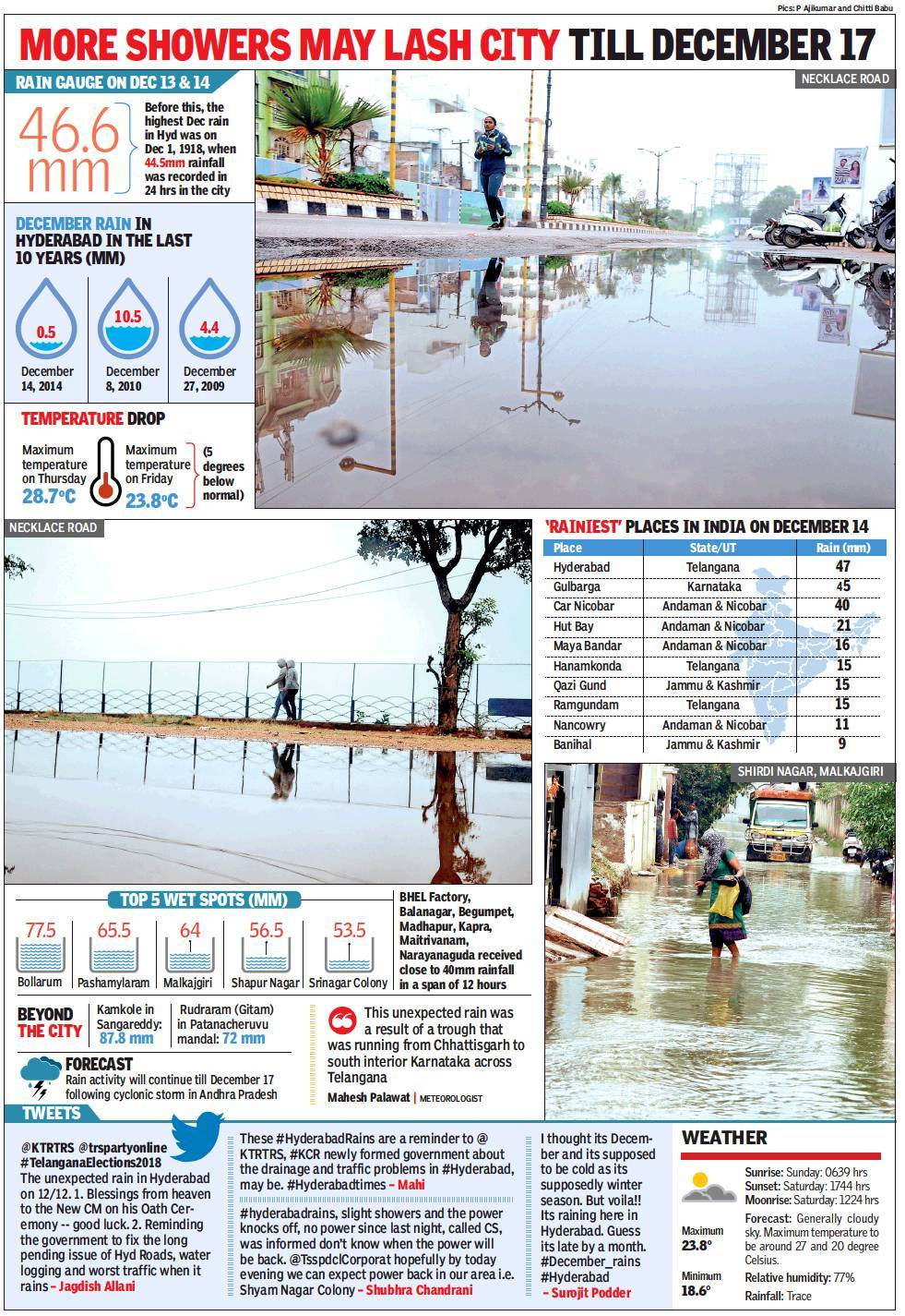 place having highest rainfall in india