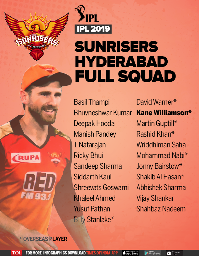 SRH team 2019 players list: Complete squad of Sunrisers