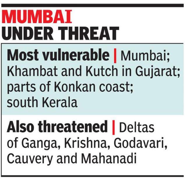 Mumbai-threat-pointers