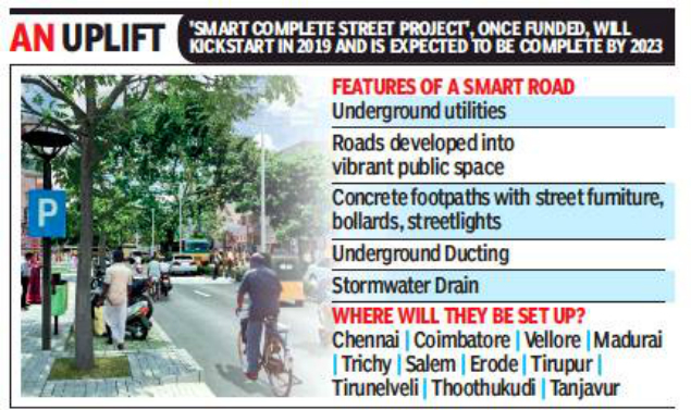 Tamil Nadu To Get 1 656km Of Smart Roads Chennai News Times Of