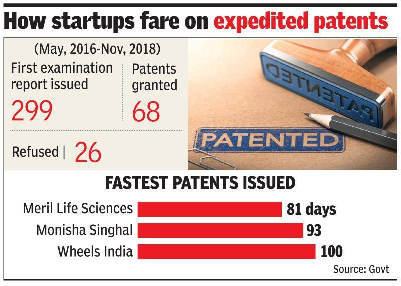 Patent graph.