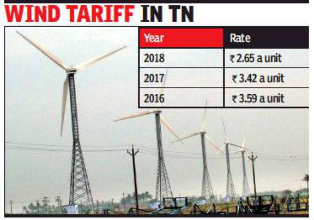 Wind tariff
