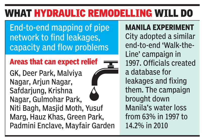 Parched S Delhi may get relief