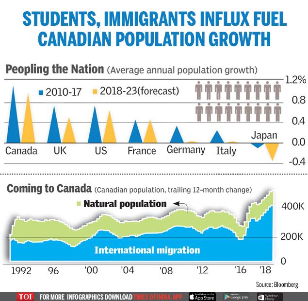 Student-Infographic-TOI (1)