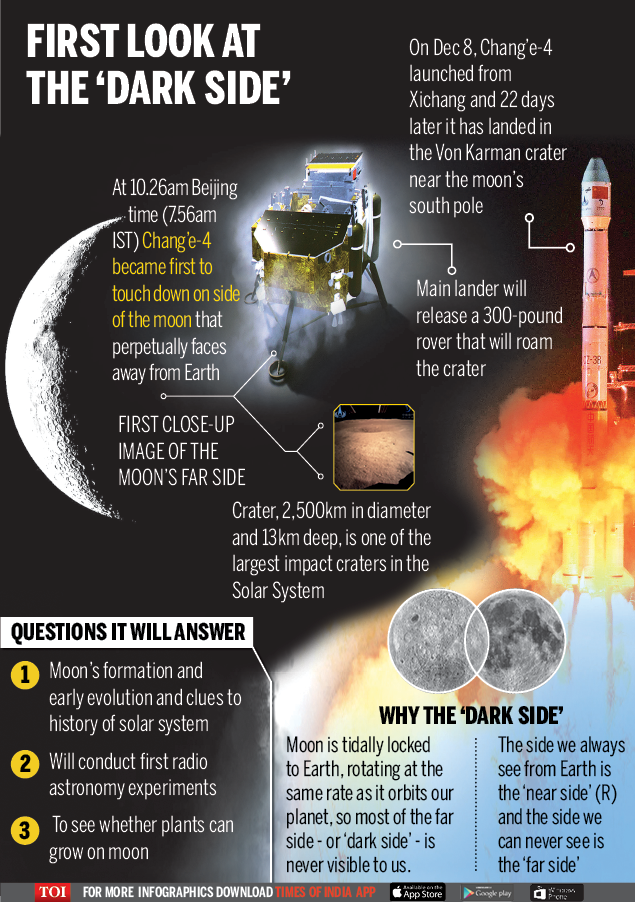 FIRST LOOK AT THE 'DARK SIDE-Infographic-NBT2 (1) (1)