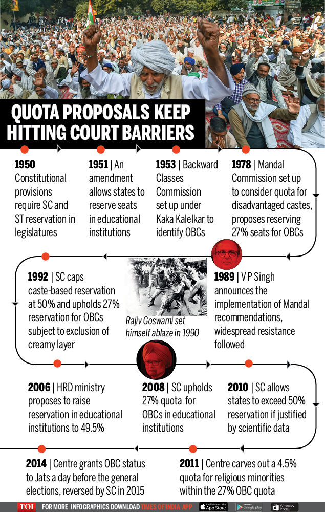 QUOTA PROPOSALS KEEP HITTING COURT BARRIERS-Infographic-TOI