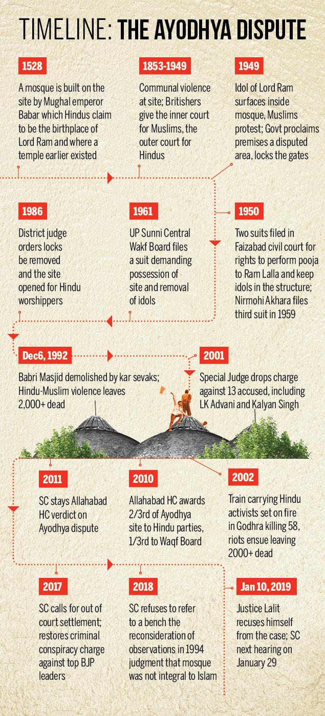 babri infographic