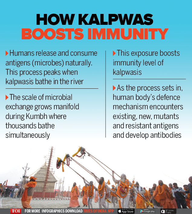HOW KALPWAS BOOSTS IMMUNITY-Infographic-TOI