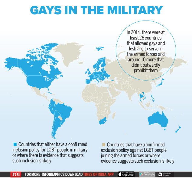 Army won't tolerate homosexuality & adultery in its ranks despite SC  verdict: General Rawat