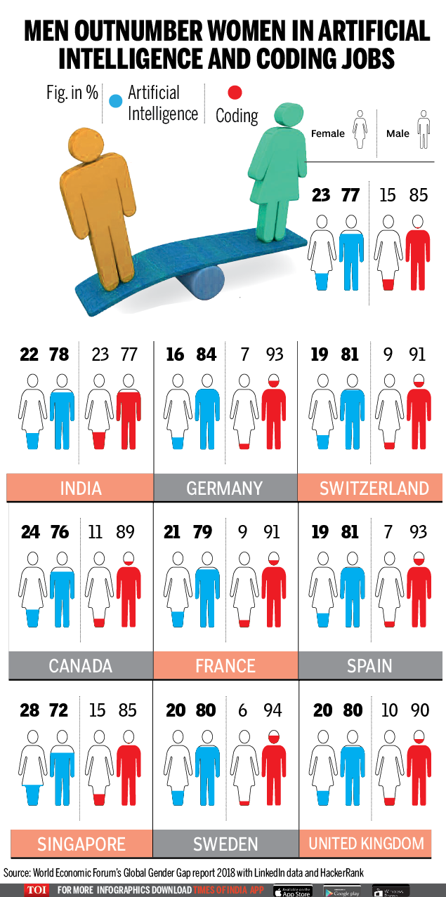 The balancing Act Resize-Infographic-TOI